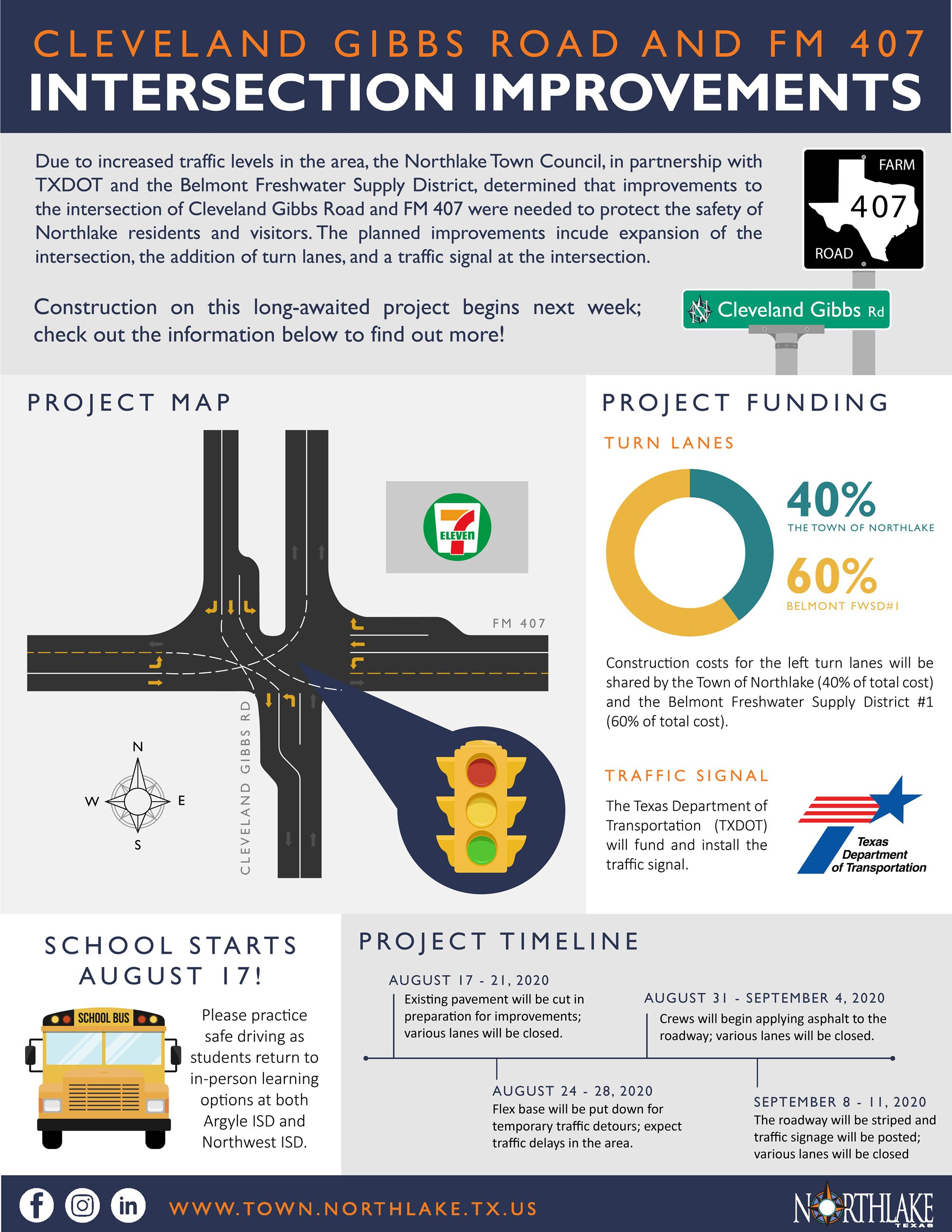 CGR and FM407 Infographic-01